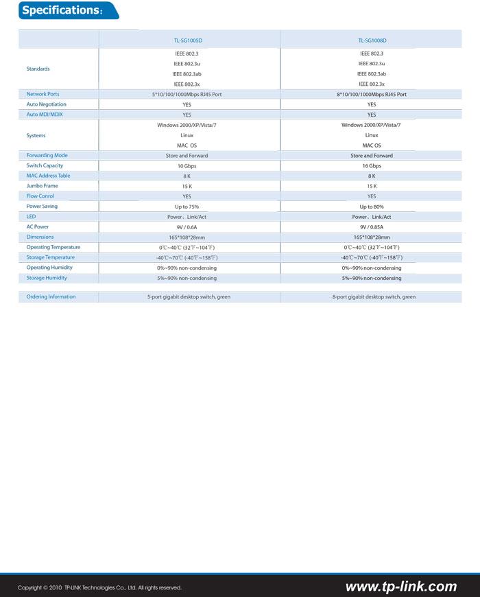 TL-SG1005D-TL-SG1008D-3