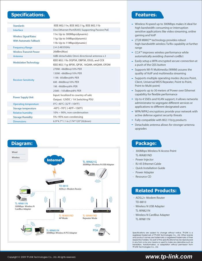 TL-WA801ND-2-2